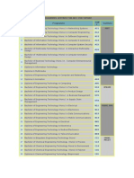 PROGRAMMES OFFERED FOR JULY 2007 INTAKE