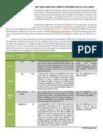 ÉCHELLE QUALITATIVE EN VBR DANS DES DÉBITS MOYENS DE 64 À 80 KBPS.pdf