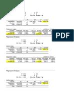 Solución Ejercicio Regresión Lineal Simple