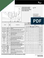 Manual Utilizare Masina de Splat Whirlpool Awt 5088