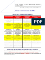 cienciaemetmarconielakatos[1].pdf