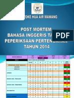 Post Mortem Bi Thn 6