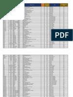 Lista de Colegios Para App