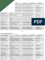 Daftar Kontraktor Migas