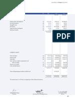 Annual Report 2013 065