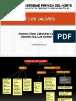 Diana -Teoría de Los Valores-01