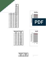 Graficas de Permeabilidad