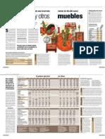 Tienda De Muebles.pdf