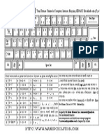 Bijoy Keyboard Layout