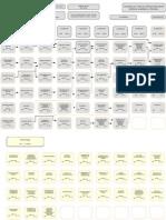 Fluxograma Cienc Bio - Not - Jeq PDF Novo13