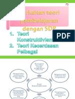 Perkaitan teori pembelajaran dengan SDP