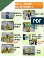 化災個人防護裝備(1030512)