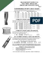AERMOTOR Pump Page05
