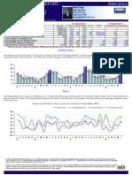 June 2014 West Hartford Market Report