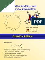 14 - Oxidative Addition