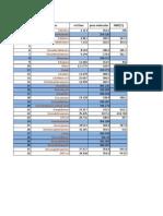 Datos Etilesteres Para Reg2 (2)