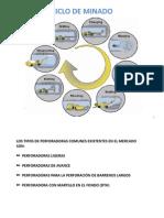 Perforacion Mecanizada.pdf