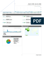 OpenThinking - Statistics March 27-November 27/09 (8 Months)