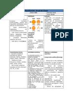Planificación Anual Ingles 6 Basico