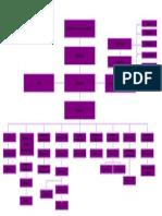 Mapa Conceptual Completo