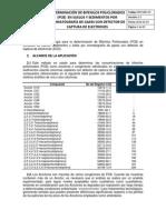 m2-Sapc-03 Determinacion de Pcb en Suelos y Sedimentos