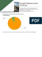 Väljarbarometer 23-29 Juni Sweddit PDF