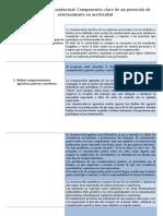 Componentes clave de un protocolo de entrenamiento en asertividad.docx