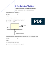 Friction and Coefficients of Friction