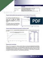 Resumen Informativo 24 2012