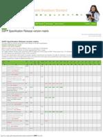 3GPP Specification Release Version Matrix