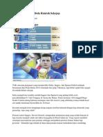 Artikel Pilihan Media Indonesia 26 Juni 2014