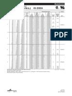 Datasheet 170m3464 Cp