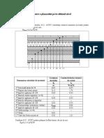 Dimensionarea termică a planşeului peste ultimul nivel