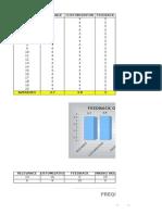 Learning Through Slice Fraction Game Data Result