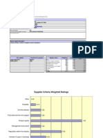 Supplier analysis scorecard1.xlsx