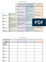 Seven Point Story Structure Worksheet
