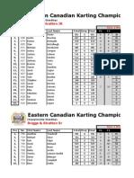eckc-points-2014-20140704102442