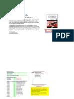 5112_AvaliacaoInvestimentos_PROVAFACIL