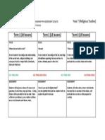 SFL Assessment Roadmap - Year 7 Religious Studies 2014 - 2015