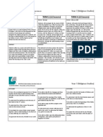 SFL Overview - Year 7 Religious Studies 2014 - 2015