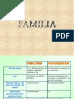 Presentación Familia 7 de Junio 2012