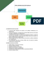 c.i.ciclo de Planillas y Factores de Riesgo