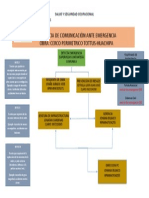organigrama preconstruction2