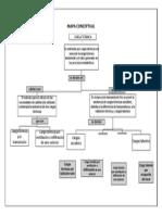 Mapa Conceptual Refrigeracion