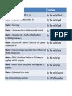 PhD Timetable