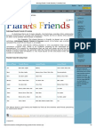 Astrology Planets Friends Enemies _ Friendship Chart