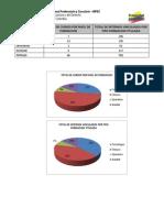 Cuadros Informe II Trimestre Formacion Laboral