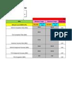Revised NQI Formula