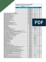 Cronograma Habilitaciones_nivelaciones I Ciclo 2014-1