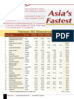 Asia Top 20 Survey Fastest 50 Bioscience Companies in Asia